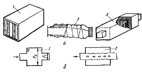 Схемы глушителей шума