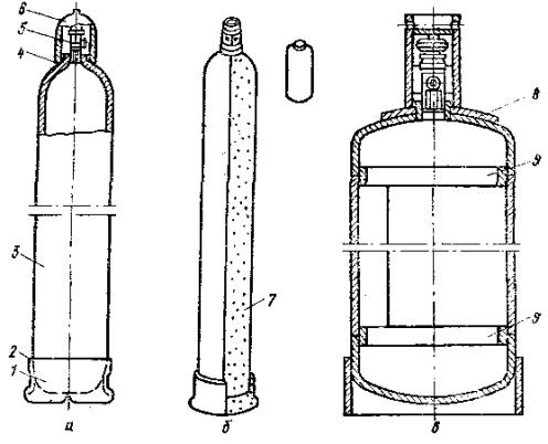 инструкция украины по эксплуатации газовых балонов