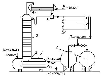 Рисунок 6.13 - Схема установки