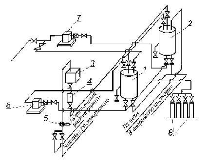 Рисунок 5.3 - Схема