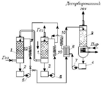 Рисунок 6.5 - Схема