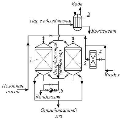 Рисунок 6.8 - Схема
