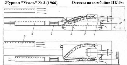 Отсосы на комбайне ПК-3М