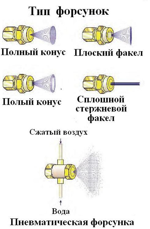 Как сделана веерная форсунка