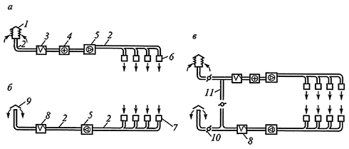 Схемы механической вентиляции