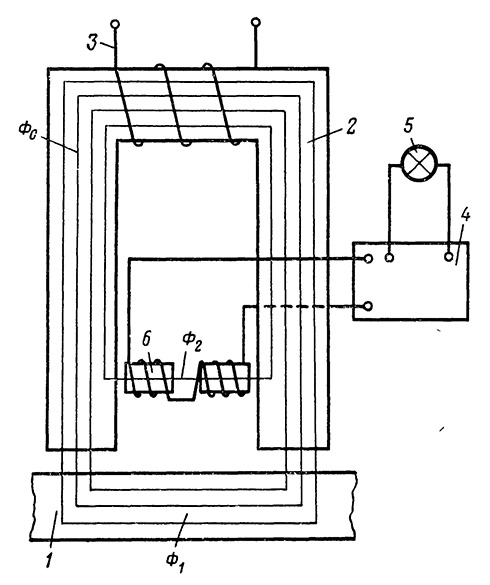 Схема электромагнитного метода