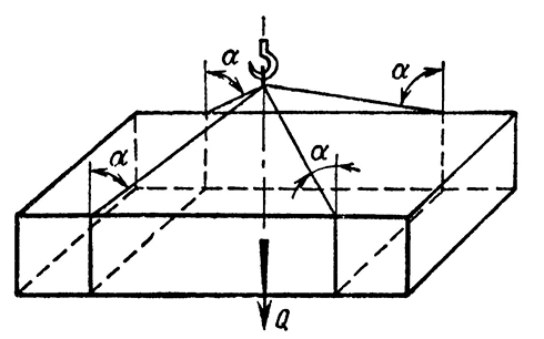 Схема натяжения чалочных