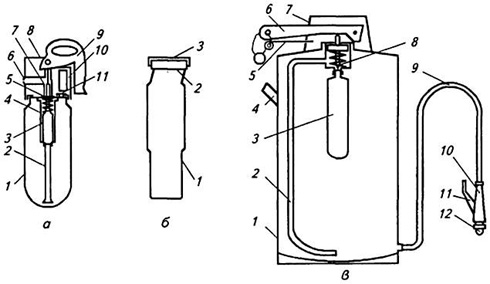 Схема огнетушителя ОУБ-3: