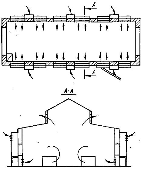 Схема аэрации помещений