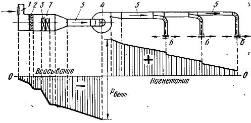 Схема установки приточной