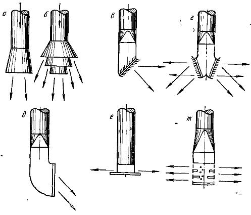Вентиляция прокатных цехов.