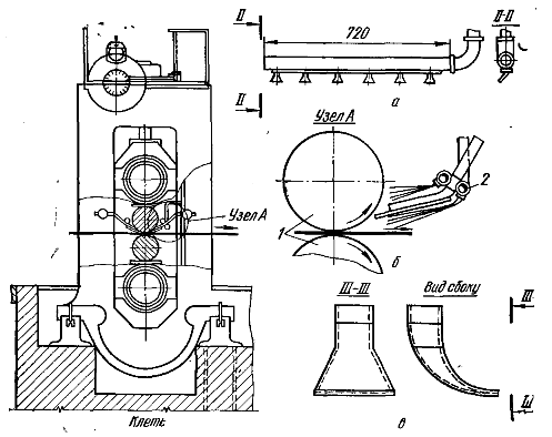 Схема гидрообеспыливаиия клети