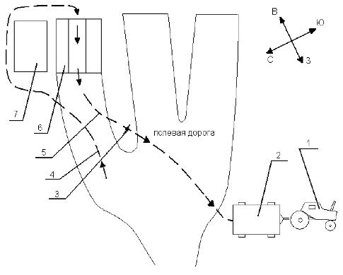 Схема места происшествия