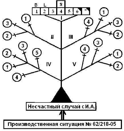 Инструкция По Технике Безопасности Для Тракториста - фото 7