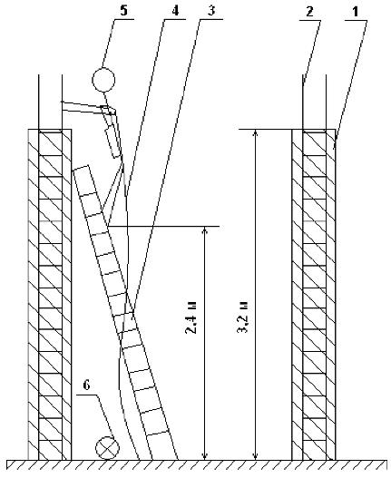 Рисунок 6.8 - Схема места