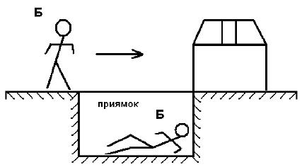 Схема электропроводки на приоре