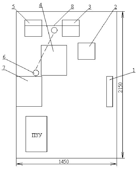 Рисунок 8.3 Схема места